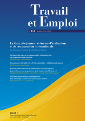 Subscription Travail et emploi